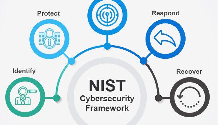NIST-blog-image-1
