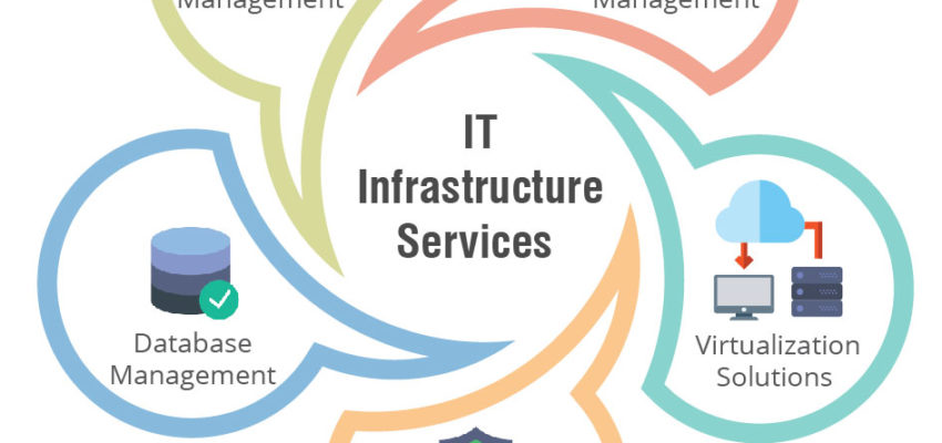 IT infrastructure services diagram 2018-01-01